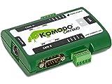 TP360110 Development kit protocol analyzer CAN x2,GPIO, USB 2.0 USB TOTAL PHASE