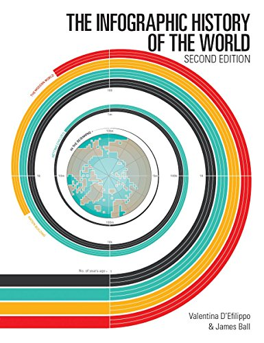 The Infographic History of the World por Valentina D'Efilippo