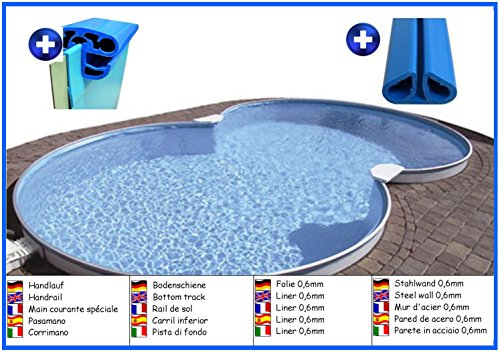 Stahlwandbecken 8-form 3,20m x 5,25m x 1,20m Folie 0,6mm ohne Filter Pool Pools Achtformbecken Achtformpool