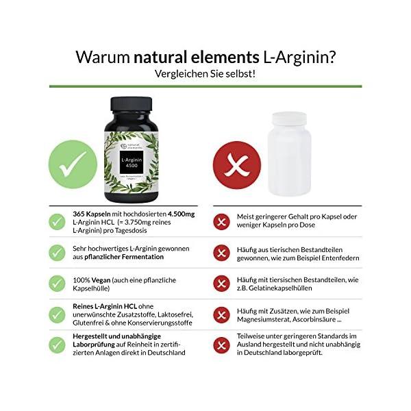 51Zx6CHodtL. SS600  - L-Arginin - 365 vegane Kapseln - 4500mg pflanzliches L-Arginin HCL pro Tagesdosis (= 3750mg reines L-Arginin) - Laborgeprüft, hochdosiert, vegan und hergestellt in Deutschland