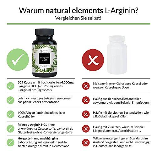 L-Arginin – Einführungspreis – 365 vegane Kapseln – 4500mg pflanzliches L-Arginin HCL pro Tagesdosis (= 3750mg reines L-Arginin) – Laborgeprüft, hochdosiert, vegan und hergestellt in Deutschland