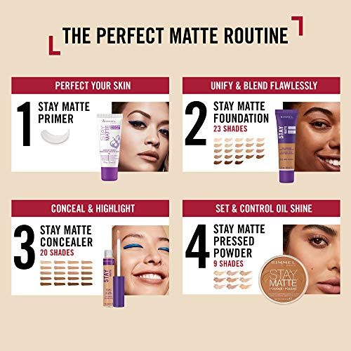 Rimmel Stay Matte, Primer, 30 ml