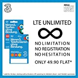 PrePaid data SIM only with UNLIMITED LTE data FLAT credit for Austria Triple SIM Card