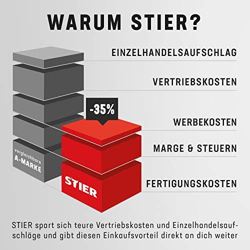 STIER Werkstattwagen Basic+, mit Kunststoffabdeckung, unbestückt – leer, Werkzeugwagen – Montagewagen, Max. Belastung - 5