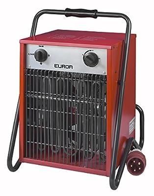 Koll-Living Heizlüfter / Heizgerät / Bauheizer 9 kW - hoher Wirkungsgrad - schnelle Wärme - Mit Thermostat - Sofort einsatzbereit - Inkl. Kabel von Koll-Living bei Heizstrahler Onlineshop