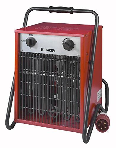 Koll-Living Heizlüfter / Heizgerät / Bauheizer 9 kW - hoher Wirkungsgrad - schnelle Wärme - Mit Thermostat - Sofort einsatzbereit - Inkl. Kabel (Wirkungsgrad)