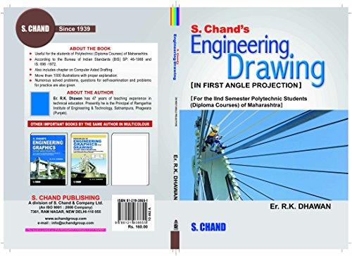 Engineering Ebook Sites In India