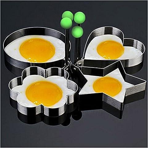 ➹ Loveso ➹ 4PC Edelstahl Omelette Mold