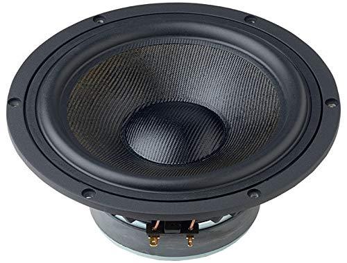 Aluminium-dual Voice Coil (GF 200 8