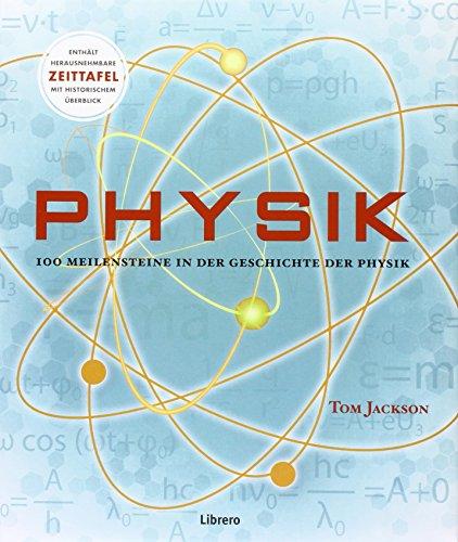 eine in der Geschichte der Physik (Pendelbewegung)