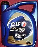 51a2kdGuFRL. SL160  - Proteggi la tua autovettura utilizzando il migliore olio motore per auto