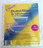 C-lean House 2 Stück Dunstabzugs Filter mit Sättigungs-Indikator Comfort - Packung incl. Wechselhandschuhe Individueller Zuschnitt, 47 x 57 cm