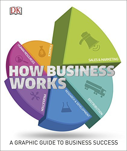 How Business Works by DK (2015-03-02)