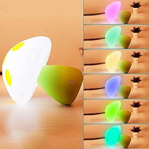 BestFire LED multicolor bebé luz de la noche, noche de la lámpara portátil linda de la seta del cuarto de niños con blanco y colorido 7 modos de luz, luz de la noche recargable USB para la habitación del bebé, dormitorio, cuarto de niños, al aire