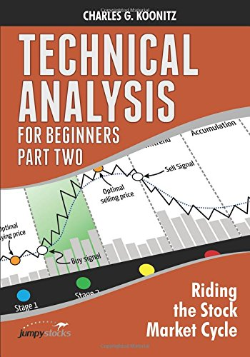 Stock Market Technical Analysis Pdf
