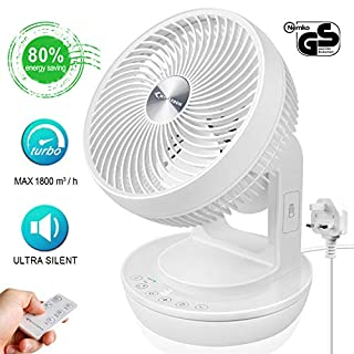 MYCARBON Desk Fan 6.8m/s Powerful Air Circulator Turbo Fan 35dB Quiet Fan for Sleeping 3D Oscillating Smart 360° Remote Control Whole Room Cooling Fan