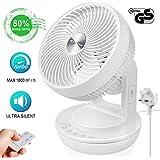 MYCARBON Desk Fan 6.8m/s Powerful Air Circulator Turbo Fan 35dB Quiet Fan for Sleeping 3D Oscillating Smart 360° Remote Control Whole Room Cooling Fan