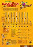 Voggy's Blockflötenposter: Alles, was man als Blockflötenanfänger wissen muss