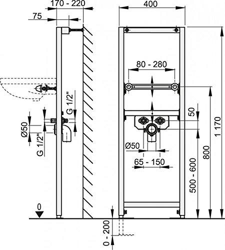 Vorwandmontage-Element Höhe 1200mm für Waschbecken zur Eckmontage mit Anschluß von unten