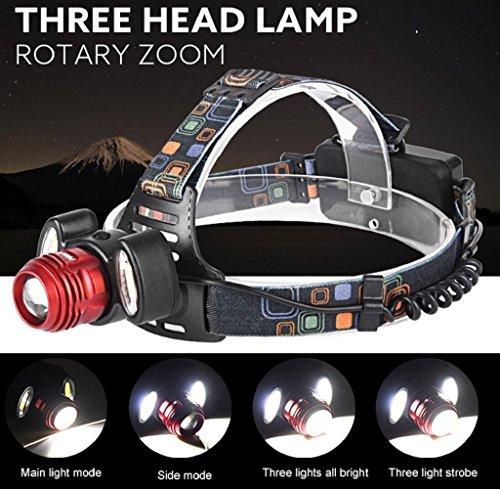 Tongshi 8000Lm 3x XM L T6 LED Faro Faro recargable 18650 cabezal de la antorcha de luz de lámpara [Clase de eficiencia energética A+++]