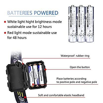 LED Head Torch, Super Bright CREE LED Headlamp, 5 Modes, White & Red LED, 150LM, Water Resistant, Great for Running, Camping, Hiking & Fishing, AAA Battery Included 5