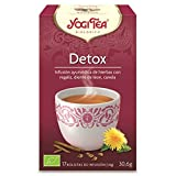 Yogi Detoxes - Best Reviews Guide