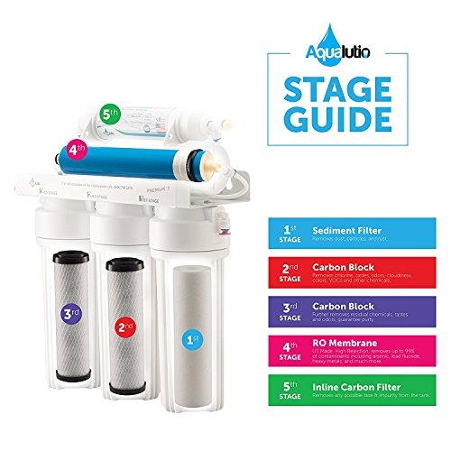 5Stufen Umkehrosmose RO Wasser Filter Ersatz-Set mit 75GPD Membran -