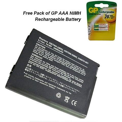 HP Compaq Business Notebook NX9105 - PowerForLaptops batería para portátil batería de alta calidad con 8 Cell
