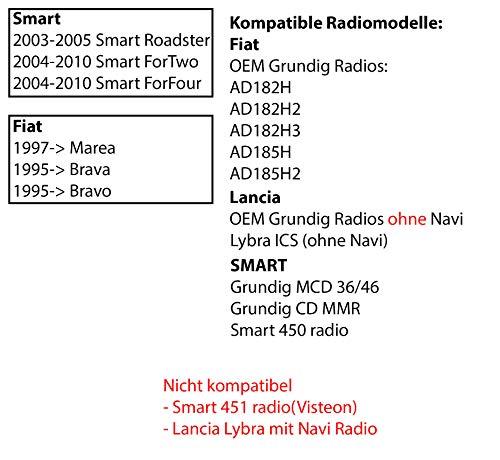 Yatour YT-M06-SMT Digitaler Musikadapter USB, SD, AUX, für Smart, Fiat, Lancia mit Ausbauhaken Autoradio CD-Wechsler MP3
