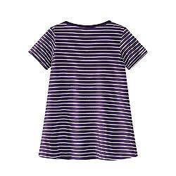 Backbuy Little Girls Summer Purple Stripe Short Sleeves Casual Dresses Cat 2-7 Years