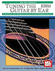 Tuning the Guitar By Ear