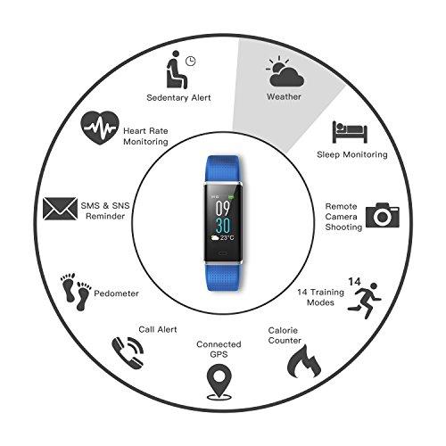 Pulsera Actividad Impermeable IP68, Ausun 130C Color Screen Podómetro con 14 Modos de Deporte, Pulsera Inteligente con Pulsómetro, Monitor de Calorías, Sueño, Notificación de mensajes, Azul