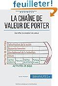 La chaîne de valeur de Porter: Identifier la création de valeur