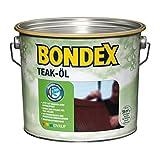 Bondex Teak Öl 0,75 l - 352692