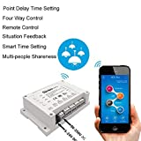 Slri Für Sonoff 4CH Pro R2 10A 4-Kanal-WiFi-Intelligenter-Switch 433 MHz RF-Fernbedienung