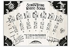 "Poster ""Songwriting Mystic Board"" format A2"