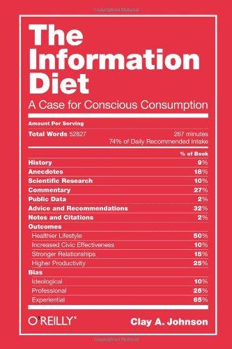 The Information Diet: A Case for Conscious Consumption por Clay A. Johnson