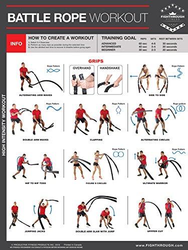 Battle Rope allenamento ad alta intensità-Poster laminato/grafico per-Strength & cardio training-Core-petto-gambe spalle e schiena-Body building (Perdita Di Grasso)