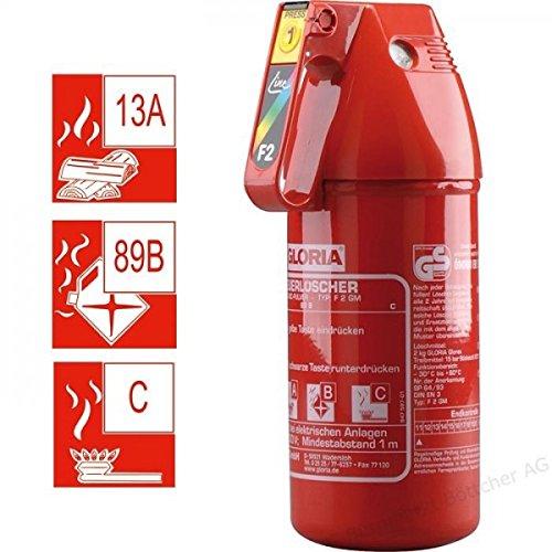 Feuerlöscher (Wirksamkeit: 13-89B-C) | 2 kg Feuerlöscher. von ABC Pulver | Modell: F2GM | Gloria Brand Multi-Anwendung, für Autos, Boote, Wohnwagen, Häuser, Geschäftsräume und vieles mehr. Gloria-boot