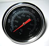 Dr. Richter Grillthermometer - Thermometer - 50 bis 420 °C - Flügelschraube - Grill -