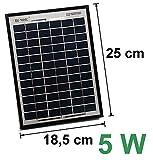 12V Solarmodul 5W Solarpanel Solarzelle Polykristallin Photovoltaik Solar Modul