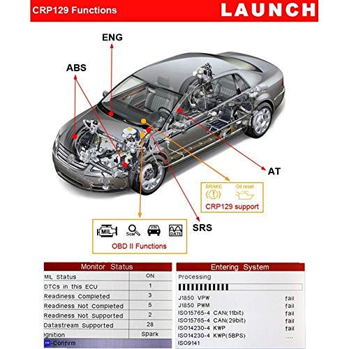 Launch CRP129 X431