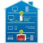 AVM Fritz Powerline 1240E WLAN Adapter (1,200 MBit/s, WLAN-Access Point, ideal für Media-Streaming oder NAS-Anbindungen)