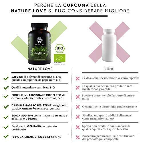 Zoom IMG-2 nature love curcuma bio 2150