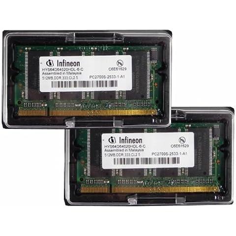 Infineon - Tarjeta de memoria RAM (512 MB, DDR-SDRAM, PC2700, SODIMM, 333 MHz, CL2.5, 200 pines, 16 Chip,