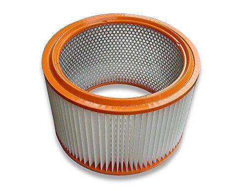 kallefornia-k723-1-filtro-lavable-para-giso-w-industrial-jet-cleaner