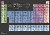 Wolfenthal Periodensystem der Elemente (klein) - DIN A3 Poster, Auflage 2018