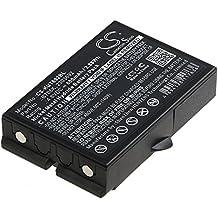 Ikusi CS-KUT692BL Akkus 600mAh 2303692, ATEX transmitters, RAD-TF transmitters, RAD-TS, T70 1 ATEX, T70 2 ATEX handhelds, T70-1, T70-2, T71, T72 ATEX transmitters, TM70, TM70 range, TM70/1, TM70/2, TM70/iK2.13B JS, TM70/iK2.13B JS3, TM70/iK2.13B LV, TM70/iK2.13B LV3, TM70/iK2.21F JS5, TM70/iK2.21F LV5, IKUSI, 2303692, BT06K