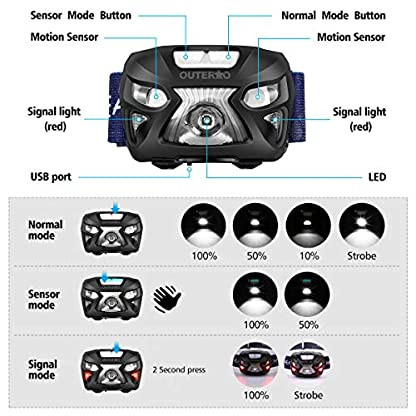 Head Torch,OUTERDO Sensor Headlamp (210LM 6 MODES) Head Lights LED USB Rechargeable with Super Bright White Light & Warn Red Light for Reading, Working, Camping, Walking, Waterproof Gesture sensing 4