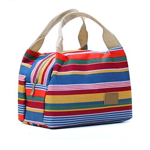 Las 10 bolsas térmicas más vendidas - Top 10 ventas de bolsas térmicas a2f344ff31a